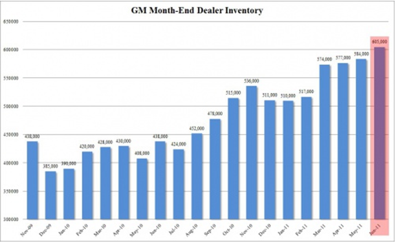 how to calculate end of month inventory