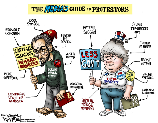 Guide to Protestors