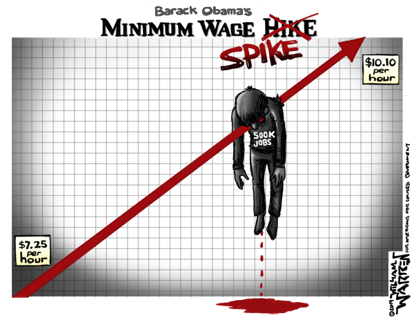 minimum wage spike
